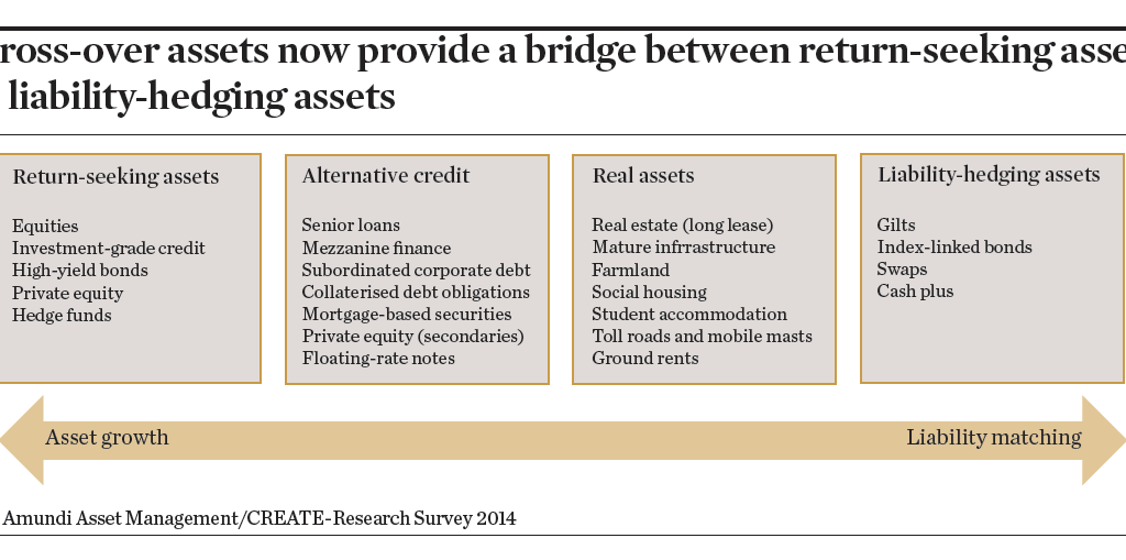 db 2021 alternative investment survey