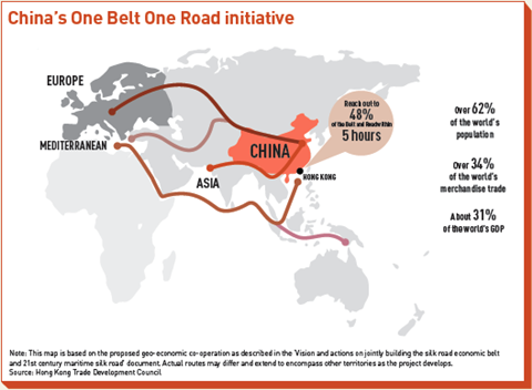 The New Silk Road Special Report Ipe