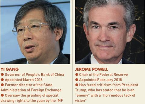 yi gang and jerome powell